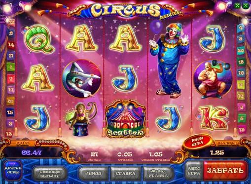 Η εμφάνιση της Κουλοχέρηδες Circus HD