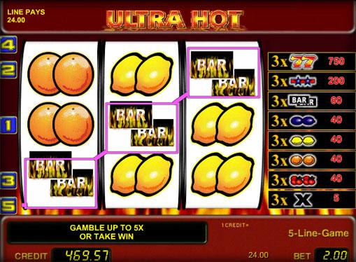 Βραβεία θυρίδας Ultra Hot