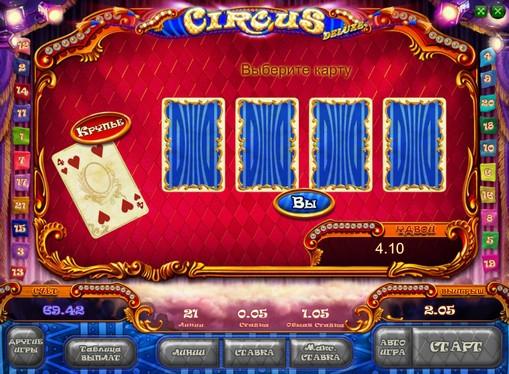 Ο γύρος διπλασιασμού της Κουλοχέρηδες Circus HD