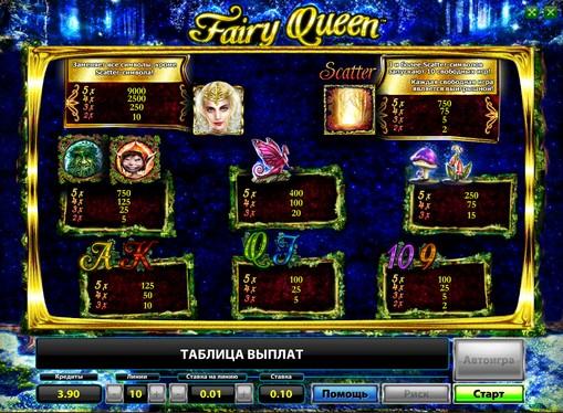 Τα σημάδια της Κουλοχέρηδες Fairy Queen