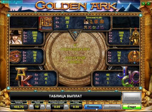 Πίνακας πληρωμών της θυρίδας Golden Ark Deluxe