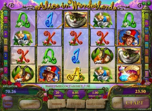 Βραβεία θυρίδας Alice in Wonderland