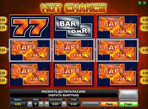Οι κύλινδροι της υποδοχής Hot Chance