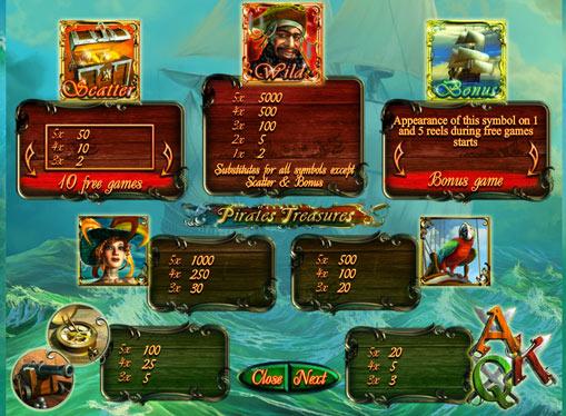 Τα σημάδια της υποδοχής Pirates Treasures