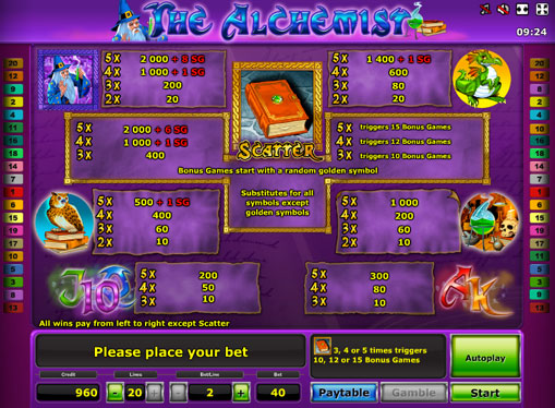 Τα σημάδια της υποδοχής The Alchemist