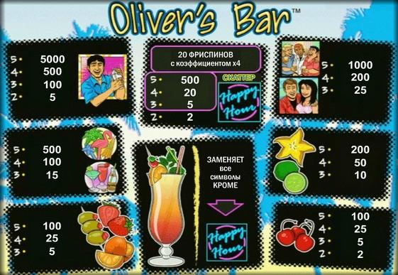 Τα σημάδια της Κουλοχέρηδες Oliver's Bar