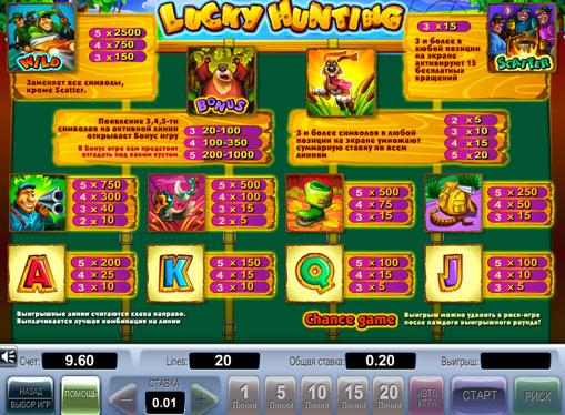 Τα σημάδια της υποδοχής Lucky Hunting