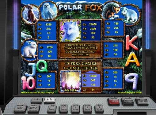 Τα σημάδια της Κουλοχέρηδες Polar Fox