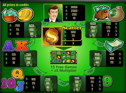 Τα σημάδια της Κουλοχέρηδες Money Game