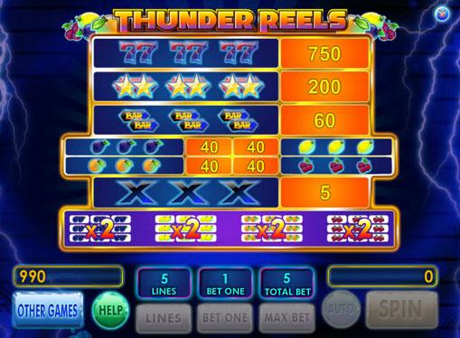 Τα σημάδια της Κουλοχέρηδες Thunder Reels