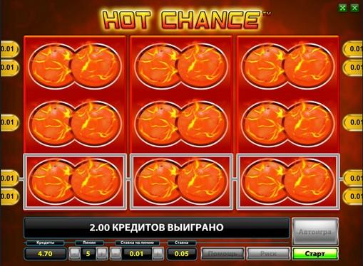 Κερδίστε γραμμή Κουλοχέρηδες Hot Chance